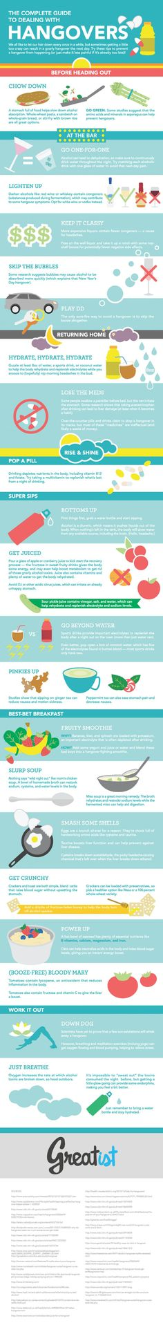 A great list of hangover cures. Hopefully we won't be needing this anytime soon...