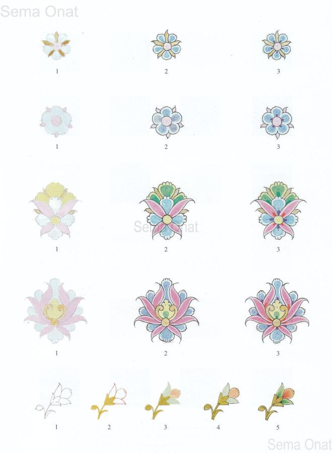 Tezhip Sanatında çiçek Boyama Tekniği Tezhip Pinterest Art