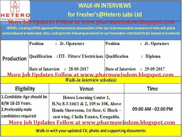 Top Twelve Pharma Wisdom Job {Kwalai}