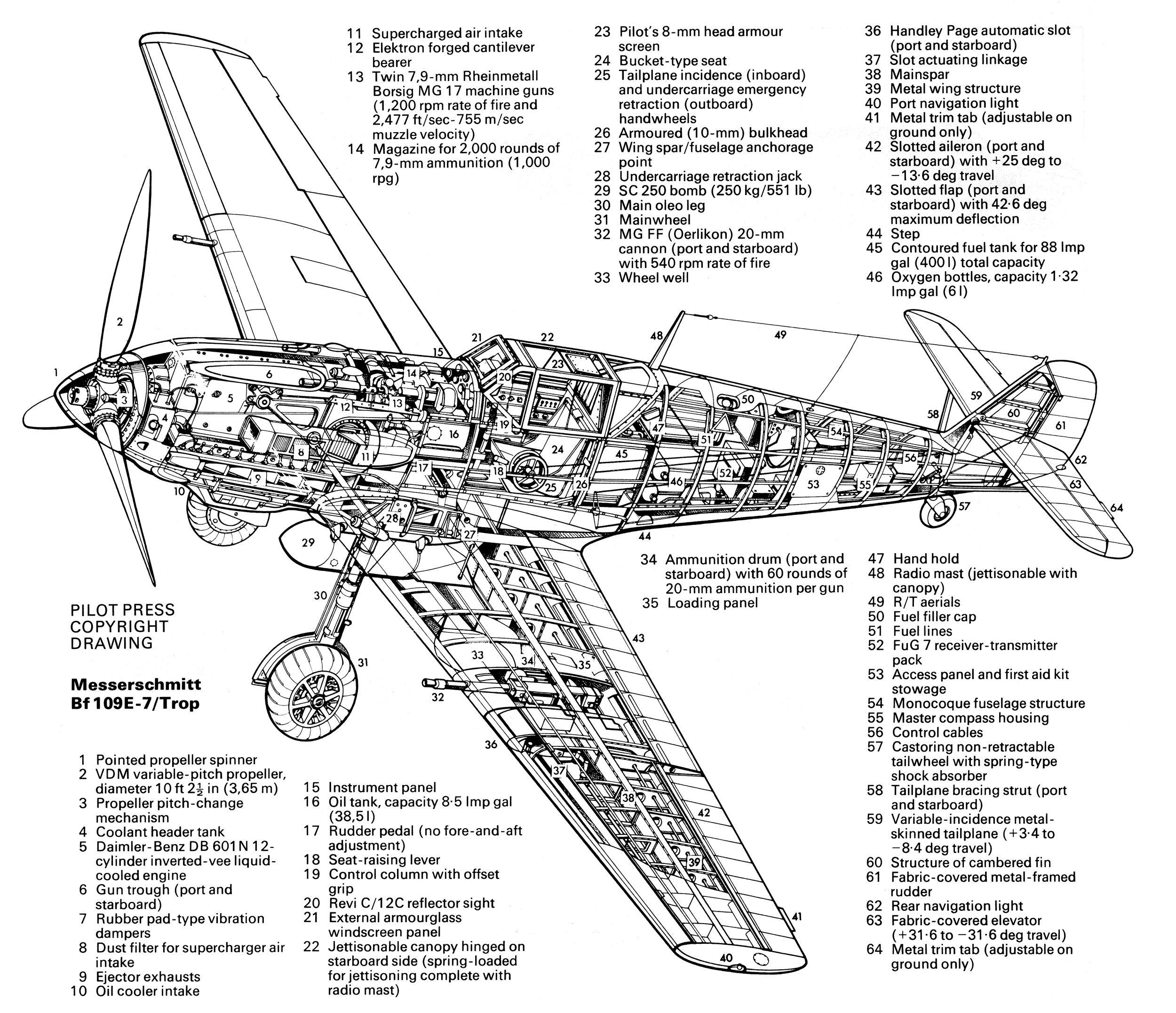 Pin En Aircraft Cutaways