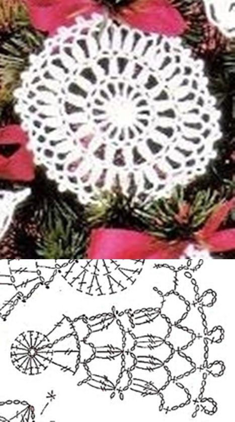 snowflake 622 | COCINA-PAÑITOS | Pinterest | Paños, Nieve y Puntadas