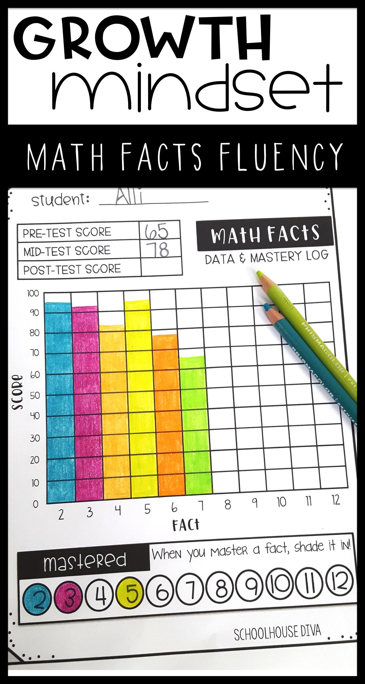 Growth Mindset Math Facts Fluency | 4th Grade Math | Math