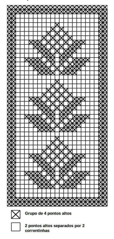 Gráficos de tapete de crochê cada modelo top