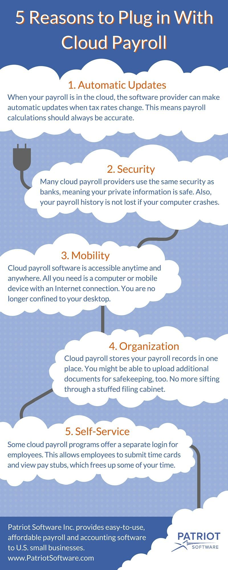 5 Benefits Of Using Cloud Payroll Infographic Payroll