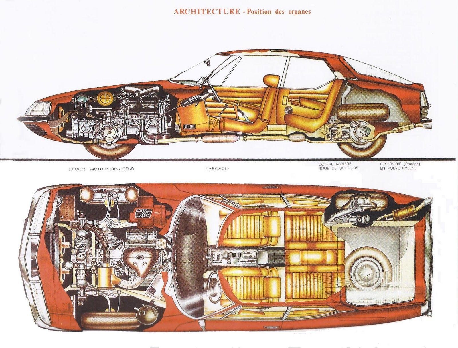 Citroen Sm Cutaway Diagrams The Car Hobby Inside Job Lamborghini Engine