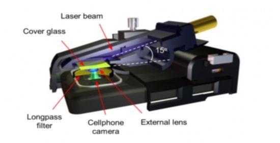 smartphone-microscopio