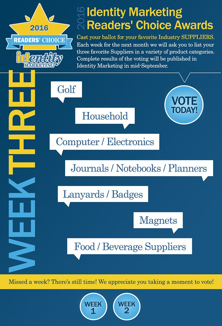 New Favorites for This Week's Survey - Vote Today!