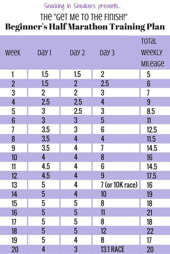 20 Week Half Marathon Training Schedule for Beginners