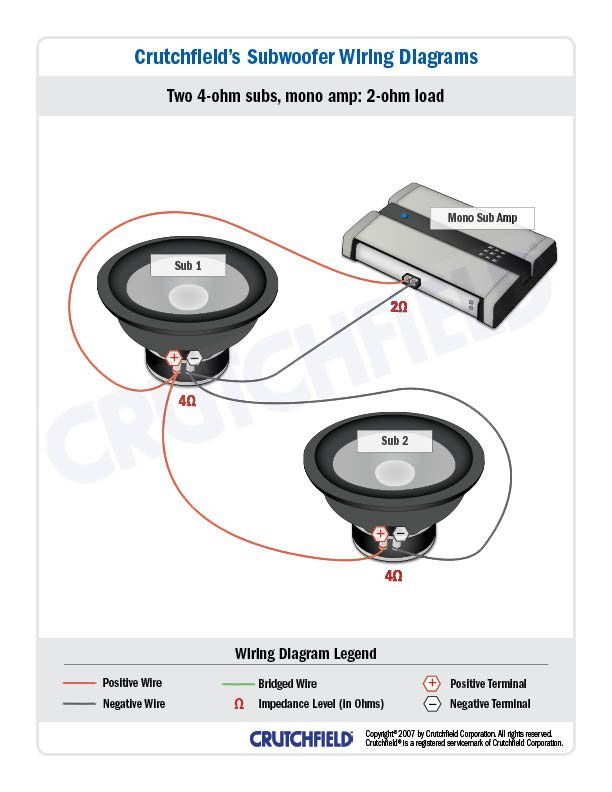 wiring 4 ohm subs to mono sub amp car audio pinterest car  at Car Amp Wire Diagram 4 Omh To 2 Omh