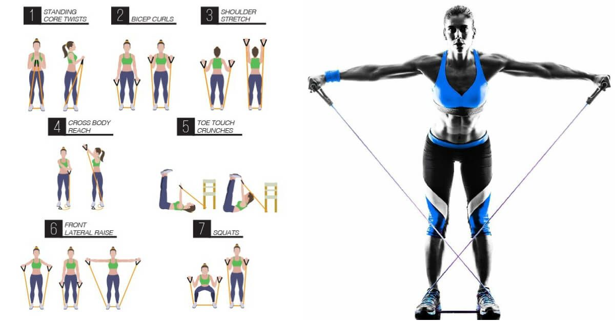 8 Resistance Band Exercises To Tone And Shape A Powerful Physique
