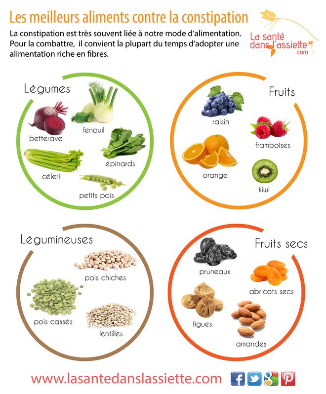 Épinglé sur Healthy : Bien-être dans nos assiettes