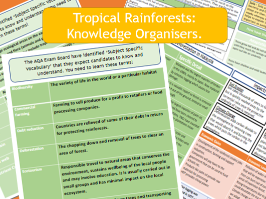 AQA GCSE 91 Tropical Rainforest Case Study Knowledge