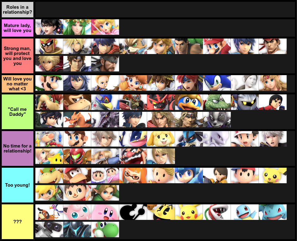 A List Of Smash Fighters In Relationships Haha Don T Take This Seriously It S Just For Fun Smash Bros Funny Smash Bros Super Smash Bros