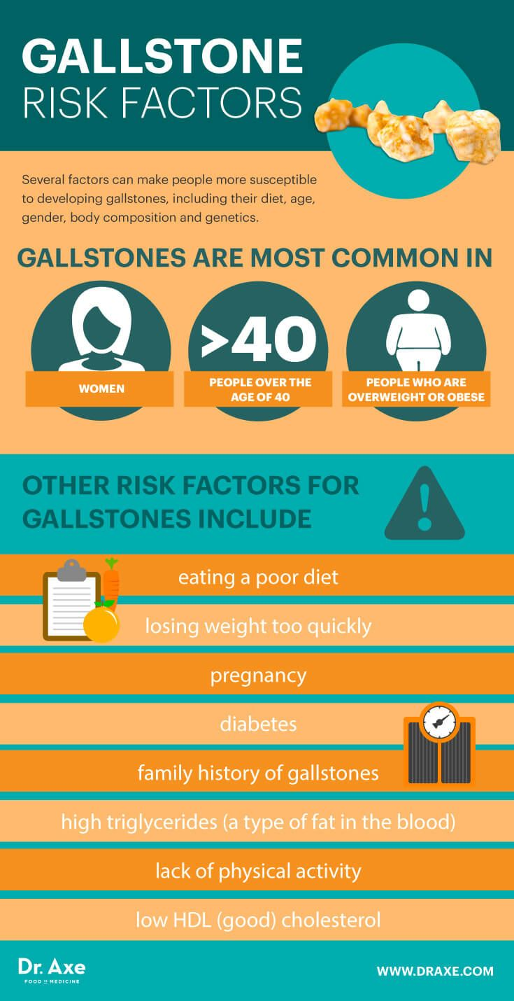Gallstones Symptoms Causes Natural Treatments Food Fetish