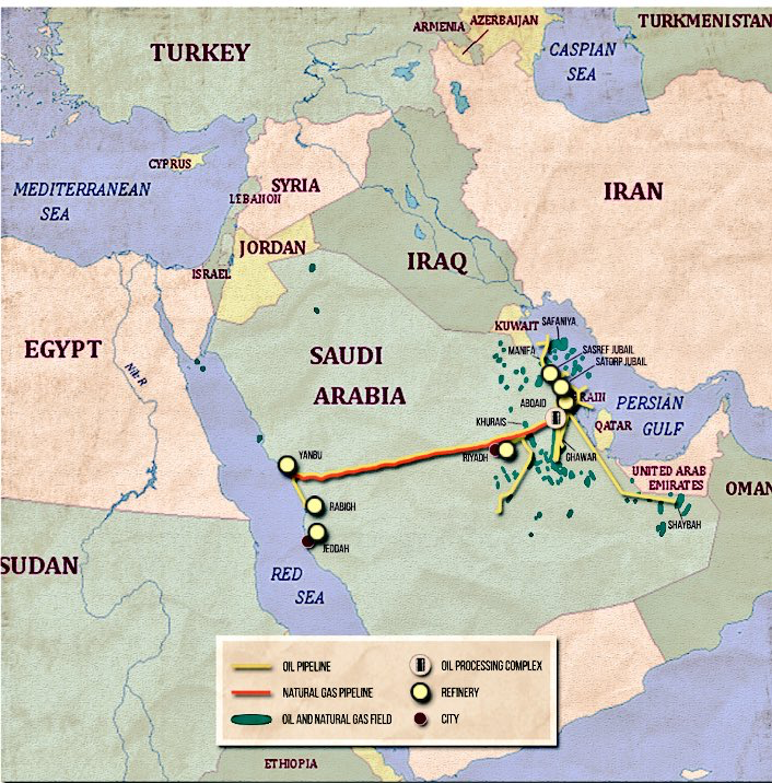 The Geopolitics of oilandgas Pipelines in the MiddleEast