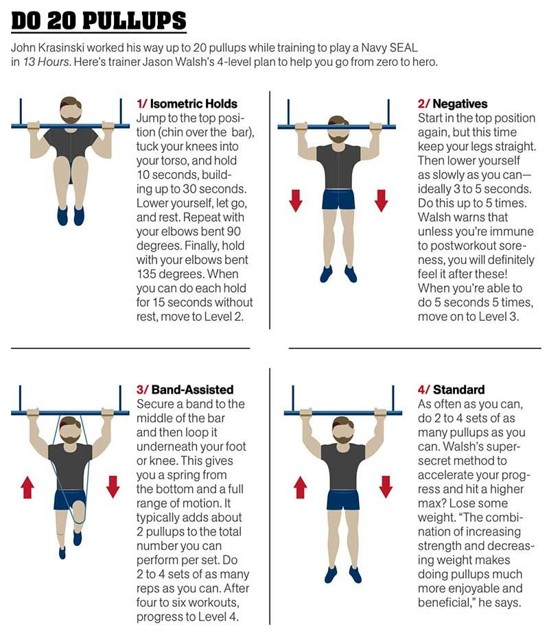 John Krasinski Workout Routine Pull Ups Chart Challenges