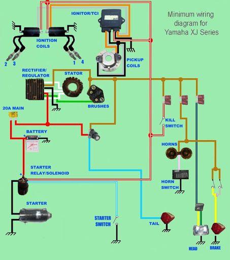 xjbikes com u203a forums u203a xjbikes talk u203a xj modifications u203a rewiring rh pinterest com