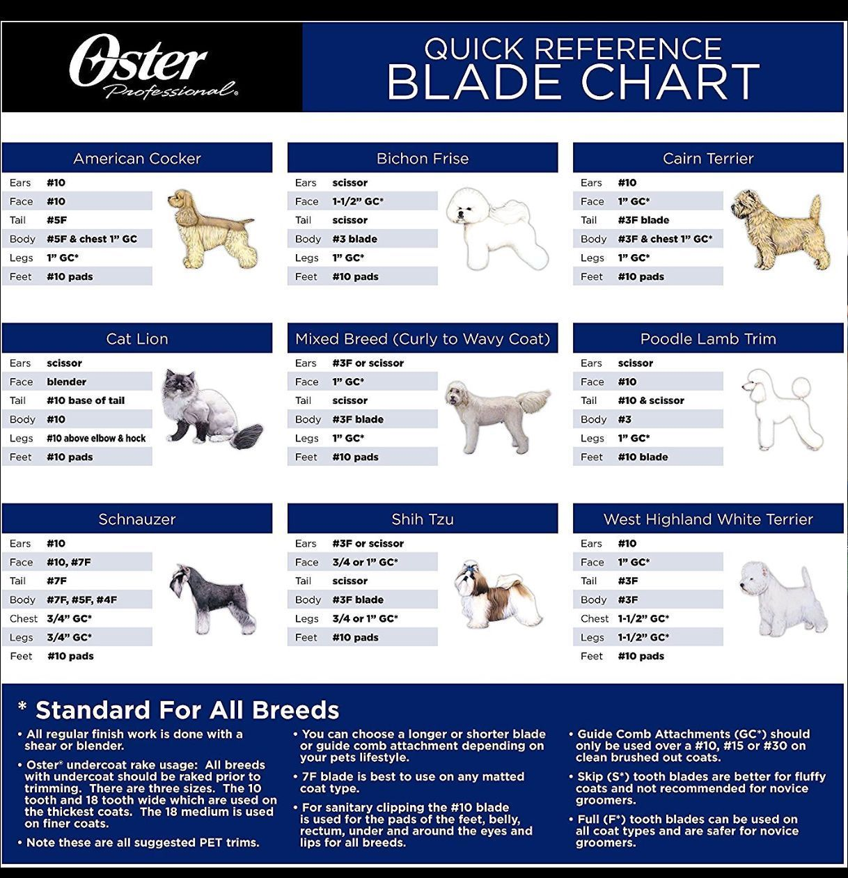 Catgroomingclippers Catgroomingstyles Dog Grooming Clippers Dog Grooming Styles Schnauzer Grooming