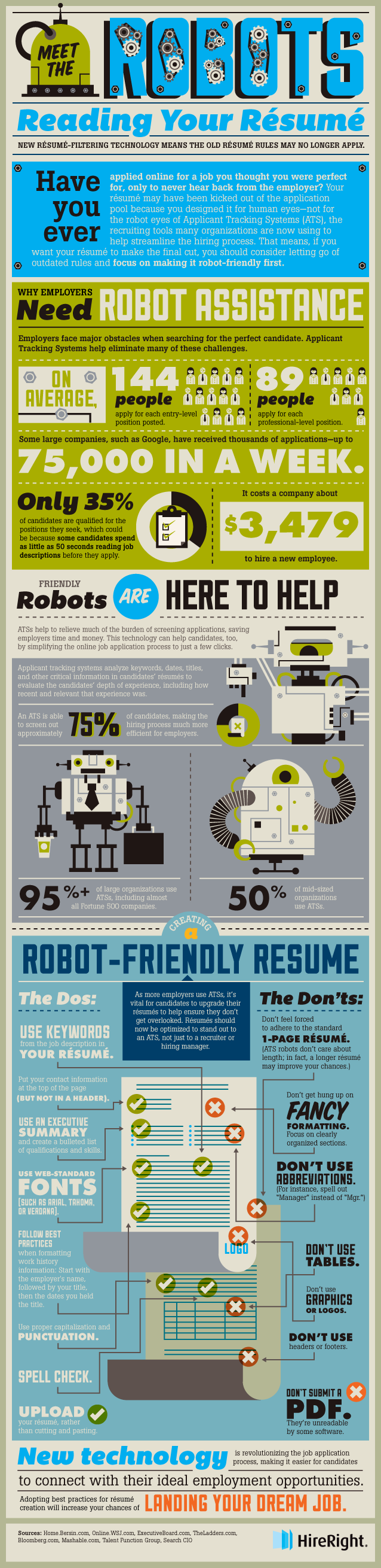 Meet the Robots Reading Your Resume Robot Infographic and Online