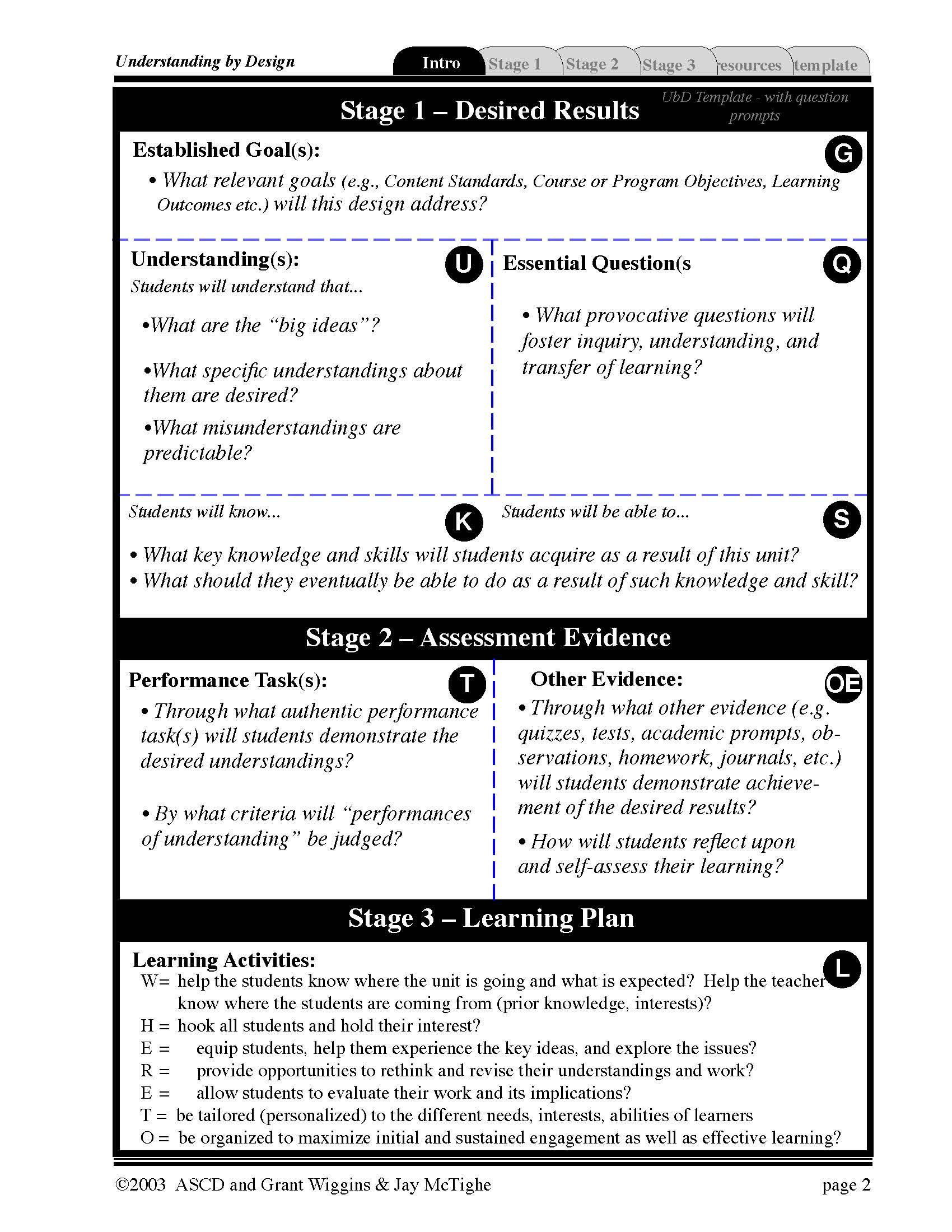 UbD Plan | Ed Theory and Pedogogy | Pinterest