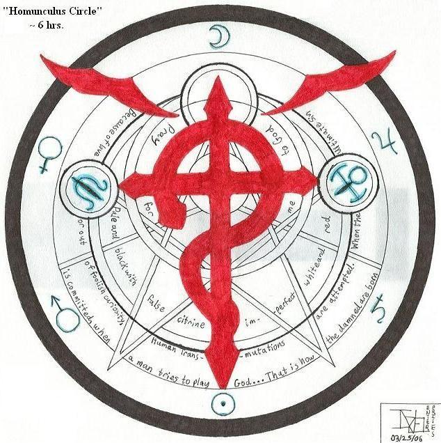 Fullmetal Alchemist Homunculus Symbol Tattoo