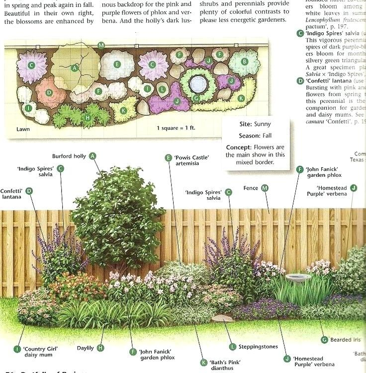 How To Make A Flower Bed In Front Of House Best Landscaping Ideas On Plants G Flower Garden Layouts Backyard Landscaping Plans Garden Design Layout Landscaping