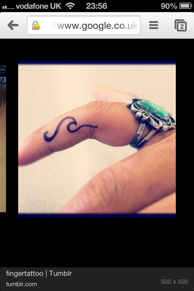 Tiny tattoo on my wrist…. #tattoo #wave