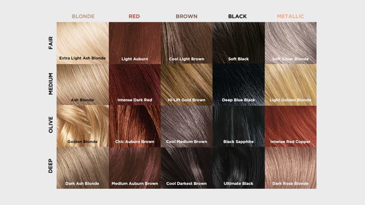 Our L Oreal Paris Superior Preference Hair Color Chart L Oreal