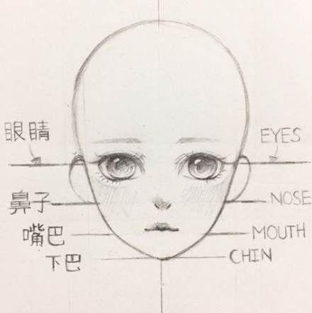 How To Draw Anime Eyes Watches 36+ Ideas -  How To Draw Anime Eyes Watches 36+ Ideas  #anime #animedrawings #ideas #watches  - #Anime #animecute #animedibujos #animefemale #animekiss #animemanga #animemujer #animequotes #animeshows #Draw #Eyes #Ideas #watches