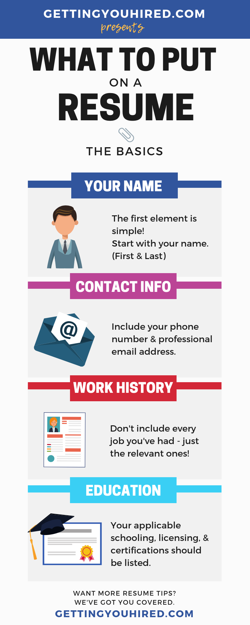 What to Put on a Resume Resume, Effective resume, Resume