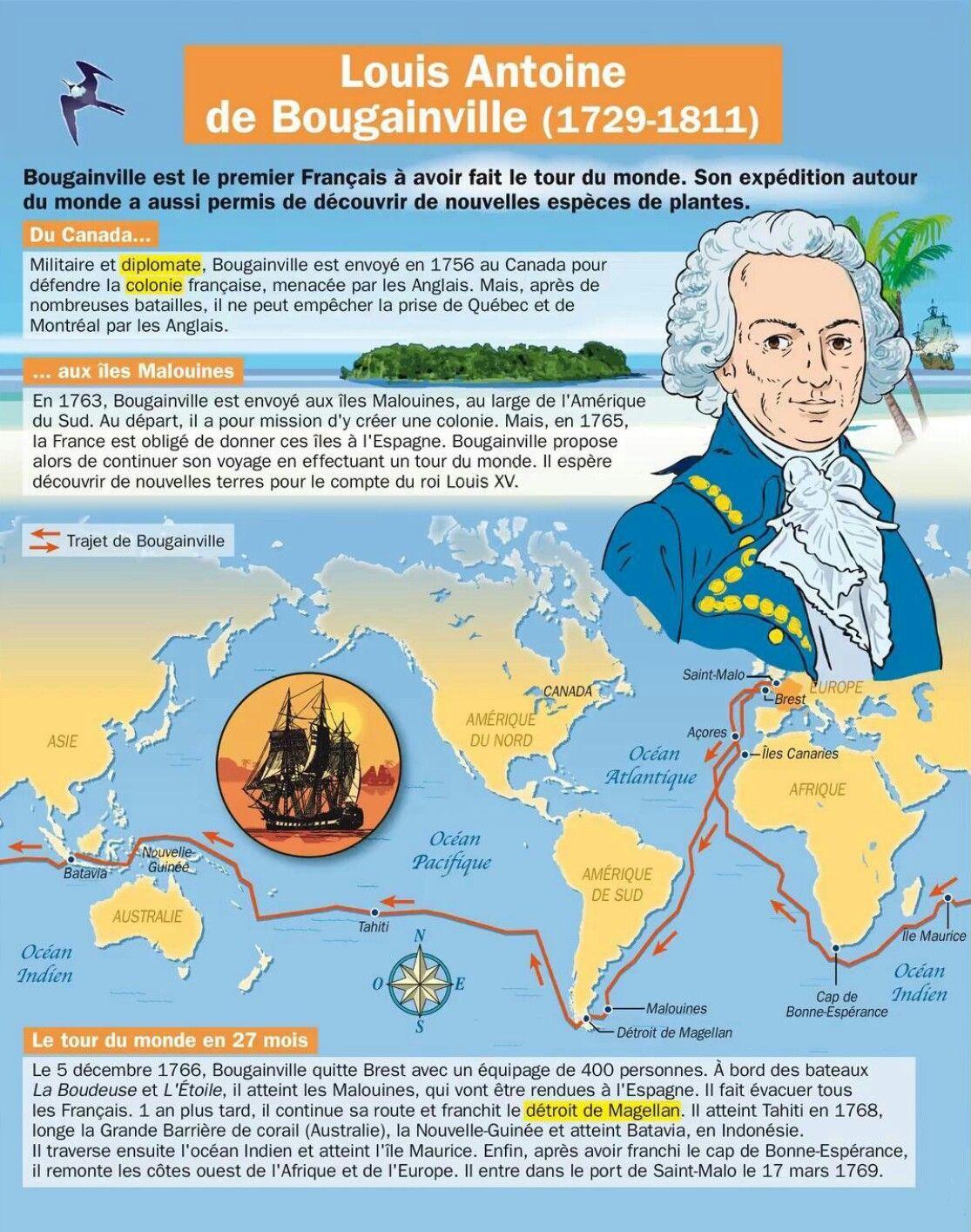 Tour Du Monde De Bougainville : monde, bougainville, Louis, Antoine, Bougainville, Histoire, Universelle,, Cours, Histoire,, Enfant