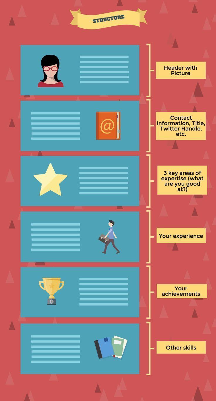 Resume infographic : Resume infographic : 130.145. Practicum in ...