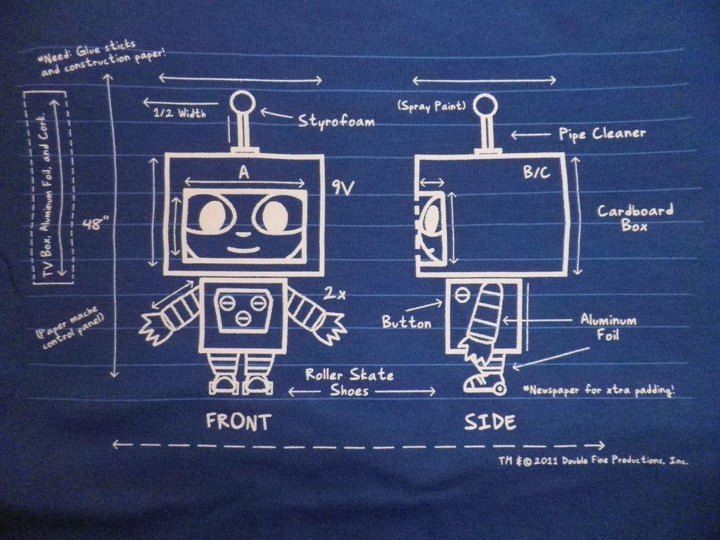 dc392a91d Robot Blueprint Materials: Cardboard Box, Aluminium Foil, Roller Skate  Shoes.
