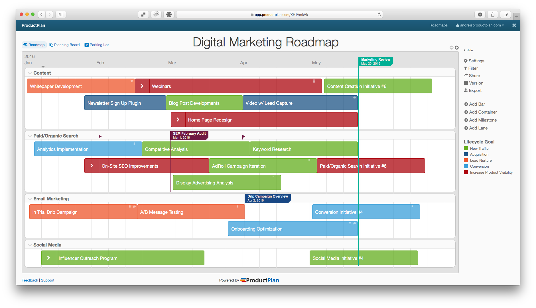 Digital Marketing Roadmap Template Visualizing Data Pinterest - Website roadmap template