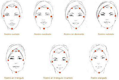 11 Ideas De Visagismo Tipo De Rostros Curso De Maquillaje Tipos De Rostro Mujer