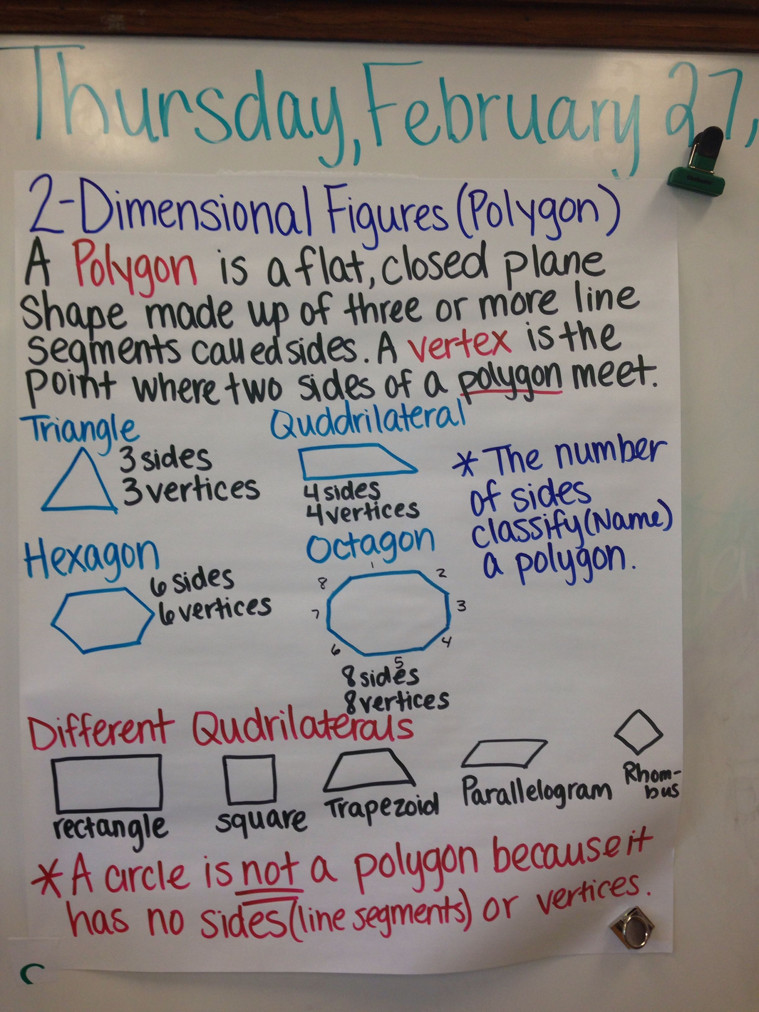 Classifying Polygons 2d Figures