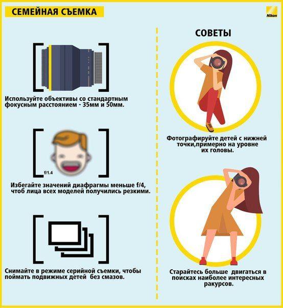 Фотография | Уроки фотосъемки, Фотографирование при ...