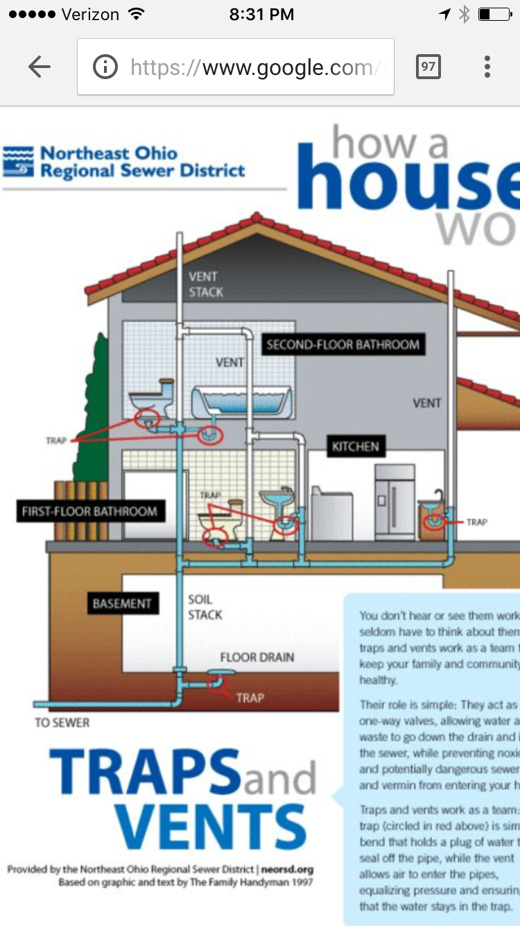 incredible plumbing and pipe diagram ever wonder how your plumbing fleetwood mobile home wiring diagram incredible [ 750 x 1334 Pixel ]