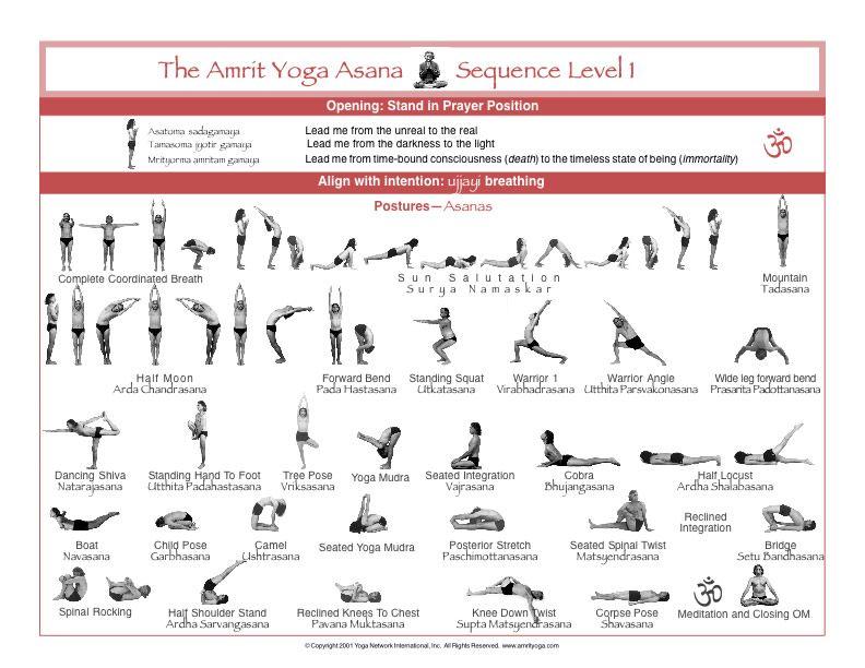 Yoga Poses Printable Chart