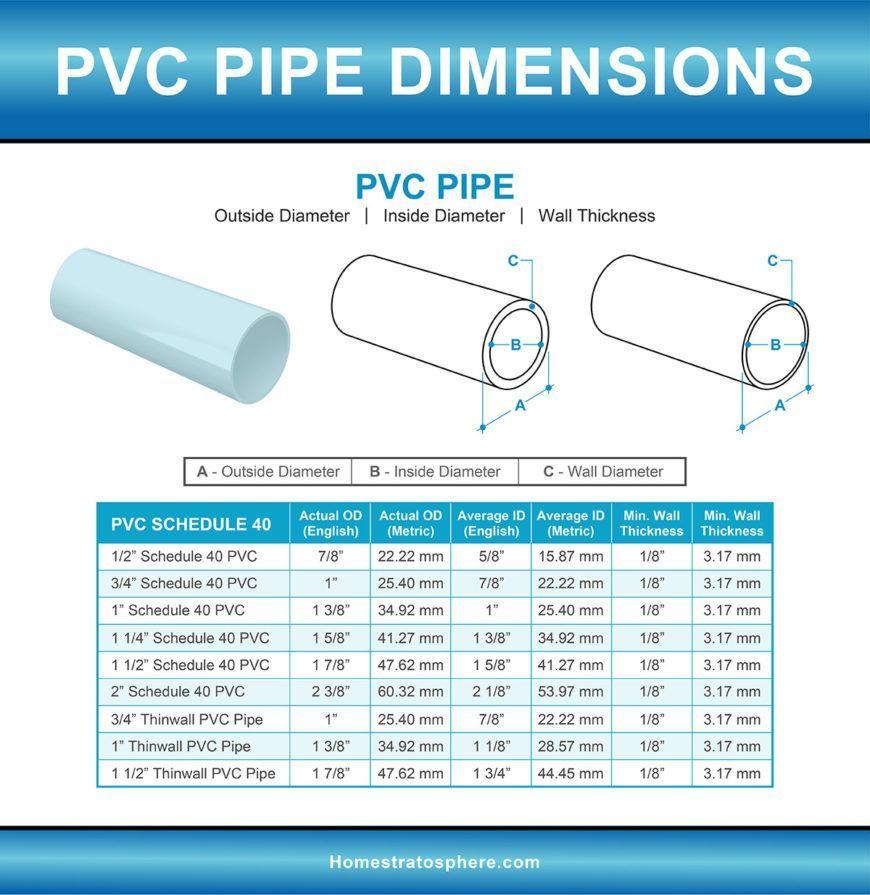 Pin On Plumbing Installation