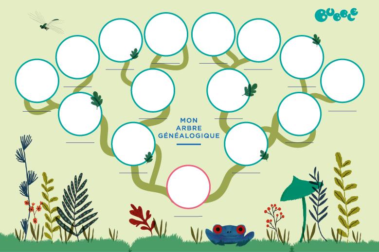 Stamboom afbeeldingen - Imprimer arbre genealogique ...