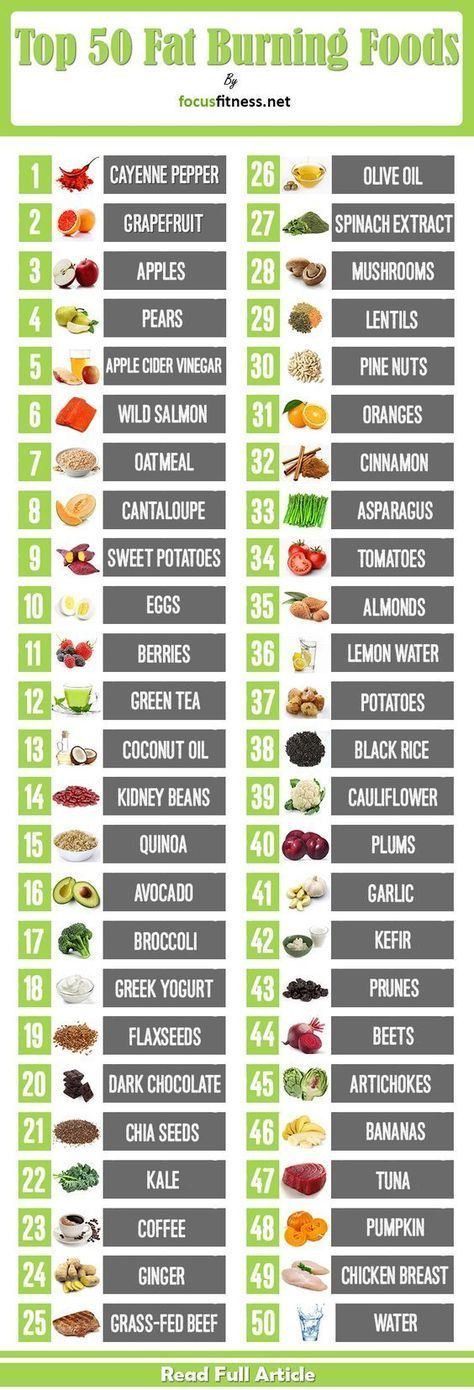 Top 50 Fat Burning Foods For Weight Loss #fitness #fitnessideas #diet