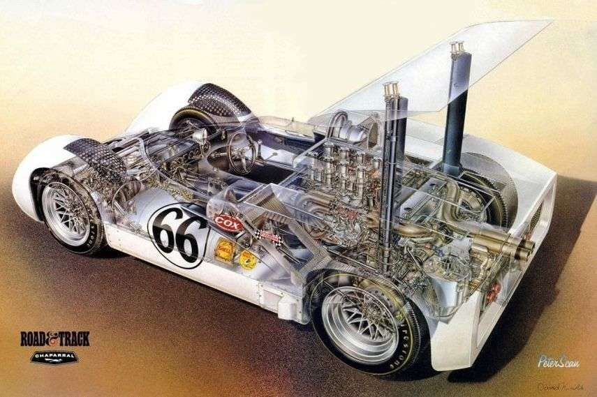 Chaparral Cars - unique by their weird design and aerodynamics | Dibujo