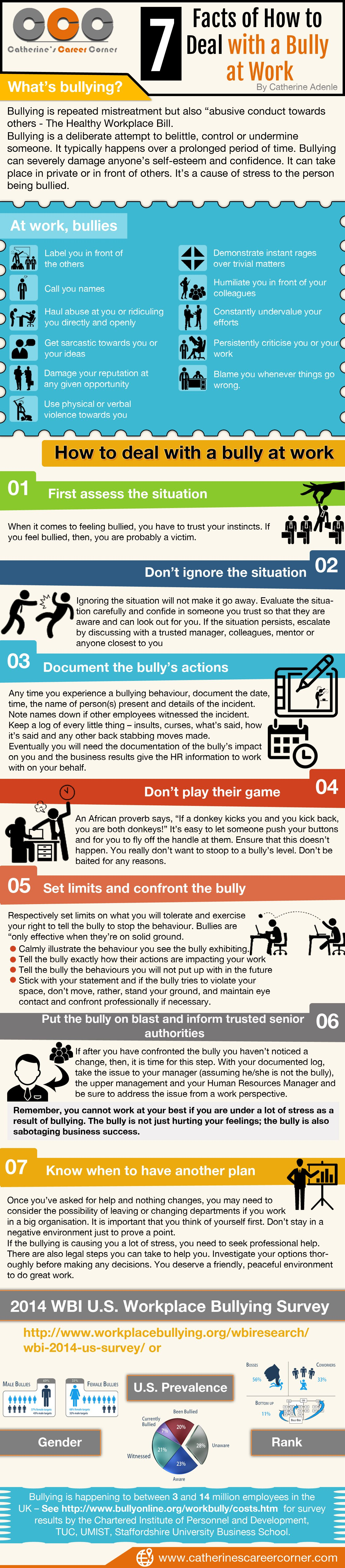 How to address bullying at work