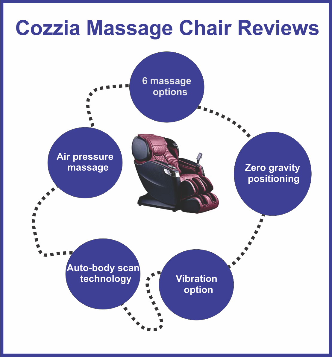 Cozzia Massage Chair Reviews In 2020 Massage Body Scanning Massage Chair