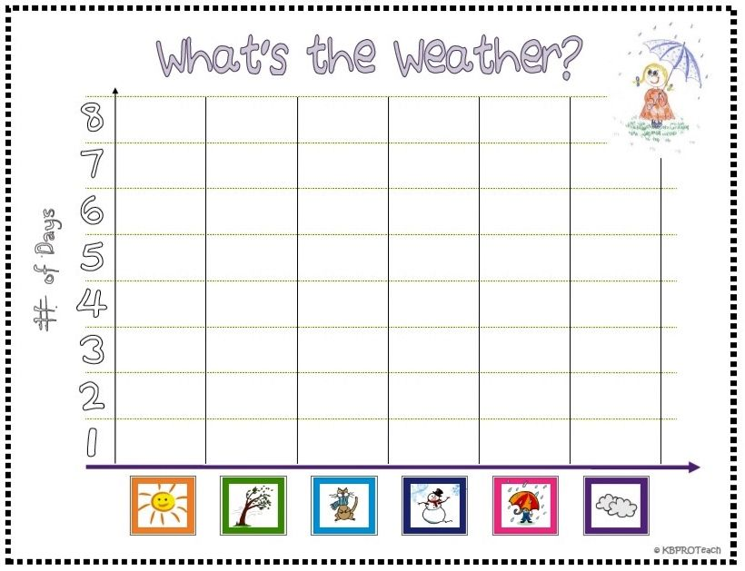 kids weather report template - calendar graphing weather cards w student graph