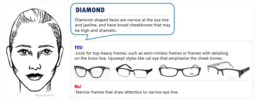 2ab4cec616 spectacles for diamond shaped face - Căutare Google. the best glasses ...
