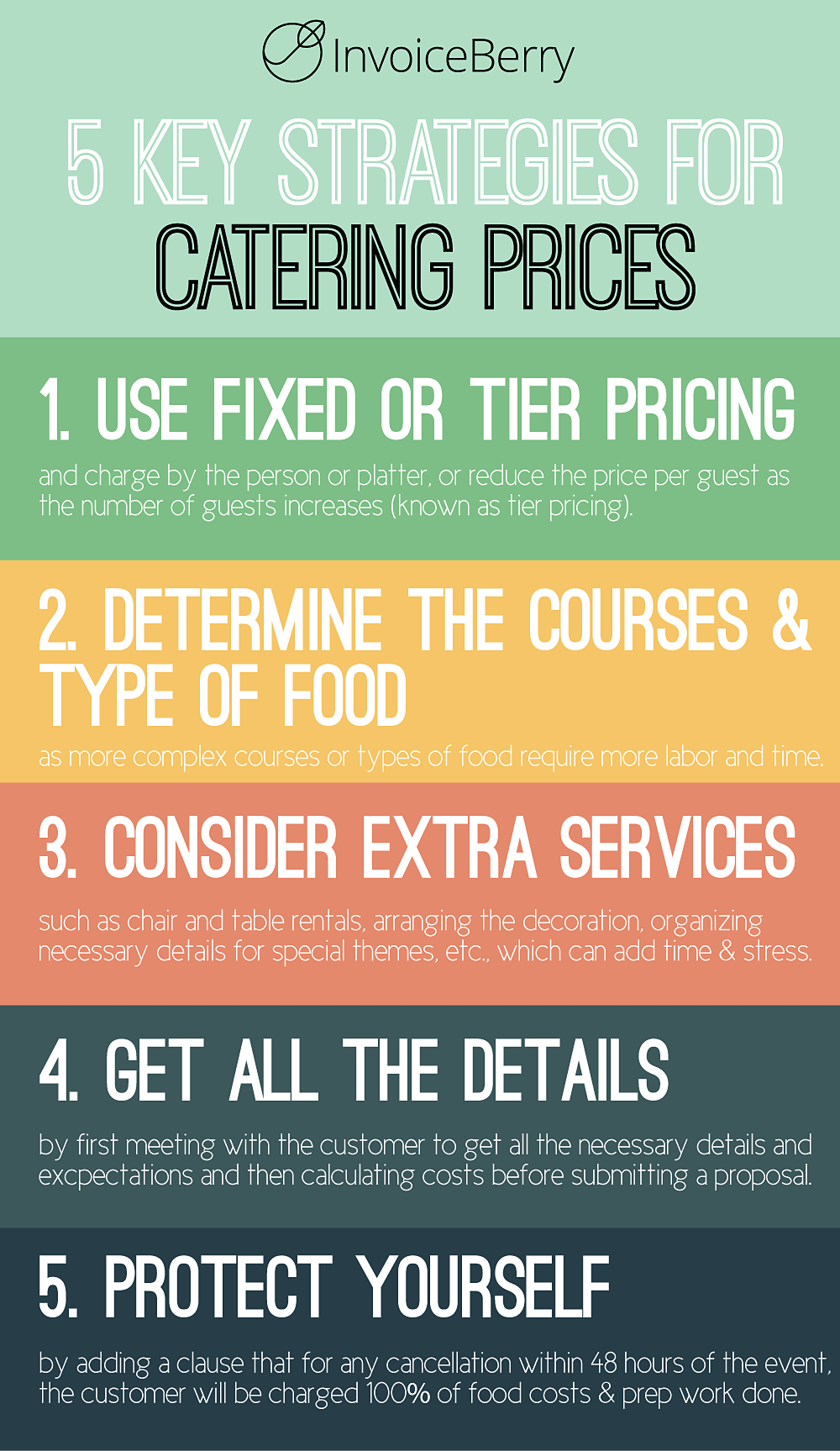how to cancel on a food caterer