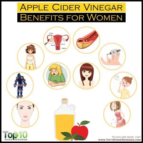 Apple Cider Vinegar Benefits for Women | Cider vinegar