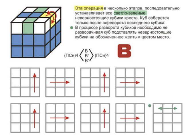 правила для сбора кубика рубика в картинках доказательства приобретения